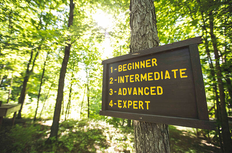 Zipline course sign showing levels of difficulty